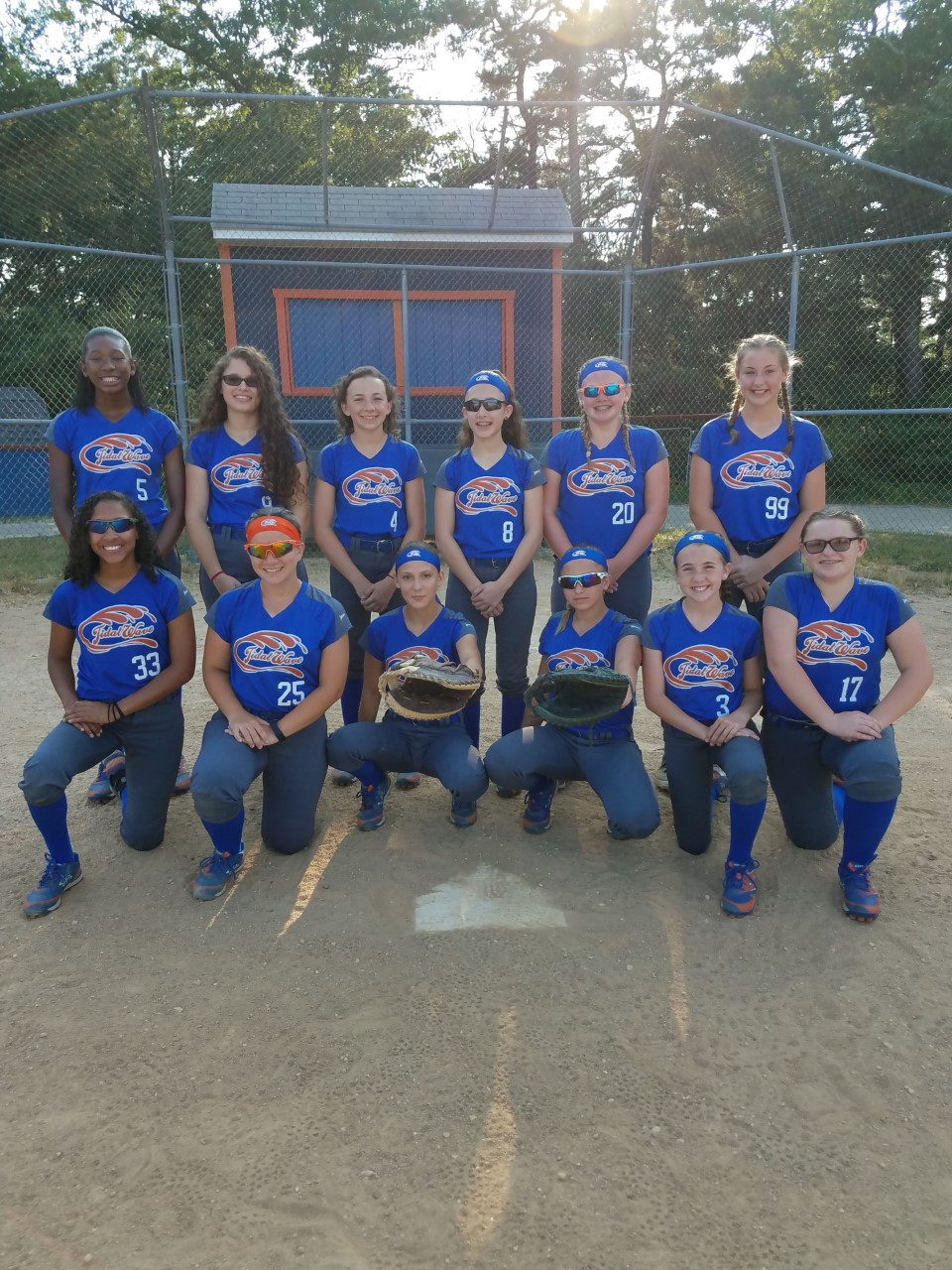USSSA | Fastpitch Team: SJ Tidal wave - Millville, New Jersey | Home